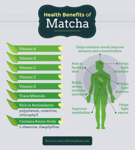 The-Health-Benefits-Of-Match-Green-Tea