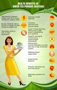 best-green-tea-for-weight-loss-matcha